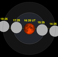 Lunar eclipse chart close-2492Aug08.png