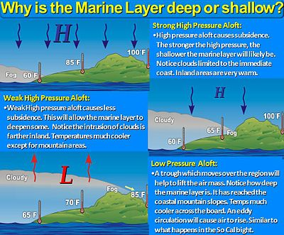 Marine Layer Deep or Shallow Graphic (NWS Los Angeles-Oxnard).jpg