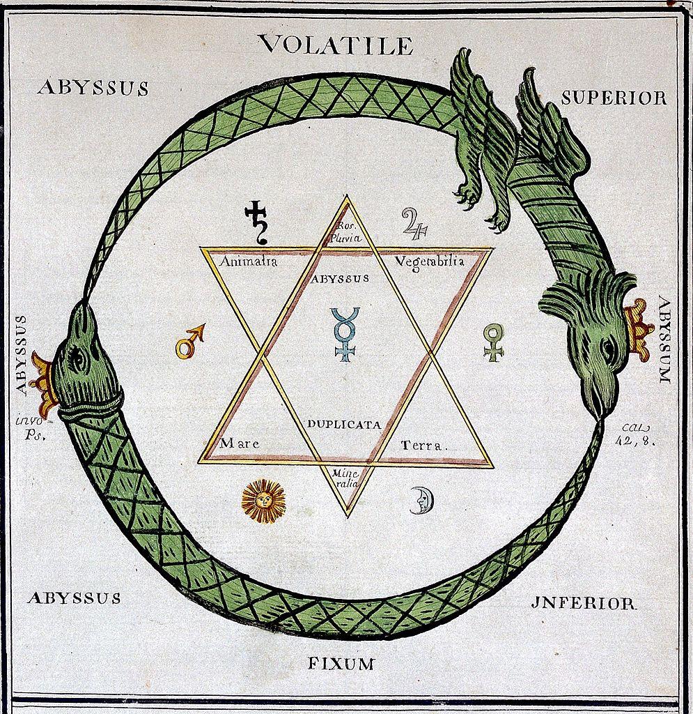 Zodiac Chart: Marinier Miracle naturel; zodiac chart. Wellcome L0026942 ,Chart