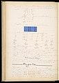 Master Weaver's Thesis Book, Systeme de la Mecanique a la Jacquard, 1848 (CH 18556803-214).jpg