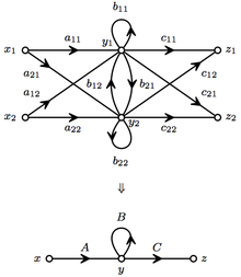 Noncommutative signal flow graph wikipedia noncommutative signal flow graph from wikipedia ccuart Image collections