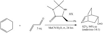 DA reaction with MacMillan catalyst