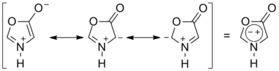 Munchnone Resonance Structures.png