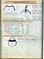 Musterbuch für Mufftaschen-Inlets der Firma C. Keskari-1.jpg