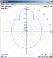 NEC pattern Helix vgain.png