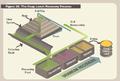 NRC Uranium Heap Leach.png