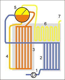 Fallrohr (Dampfkessel) – Wikipedia