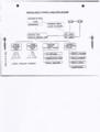 Operation Washtub Hierarchy.webp