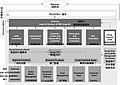Organizational Structure UBS.jpg