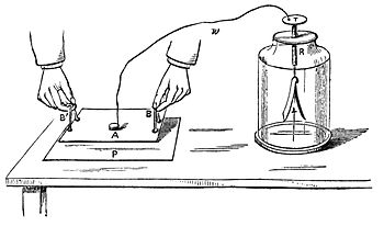 PSM V09 D358 A simple electroscope.jpg