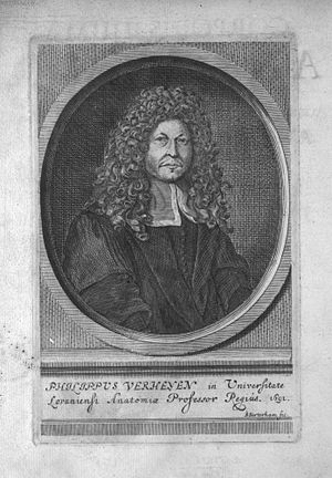 Philip Verheyen - Philip Verheyen, from his work Corporis Humani Anatomia