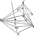 Philosophiæ naturalis principia mathematica. Auctore Isaaco Newtono, Equite Aurato. Fleuron T093210-13.png