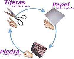 Piedra, papel o tijera