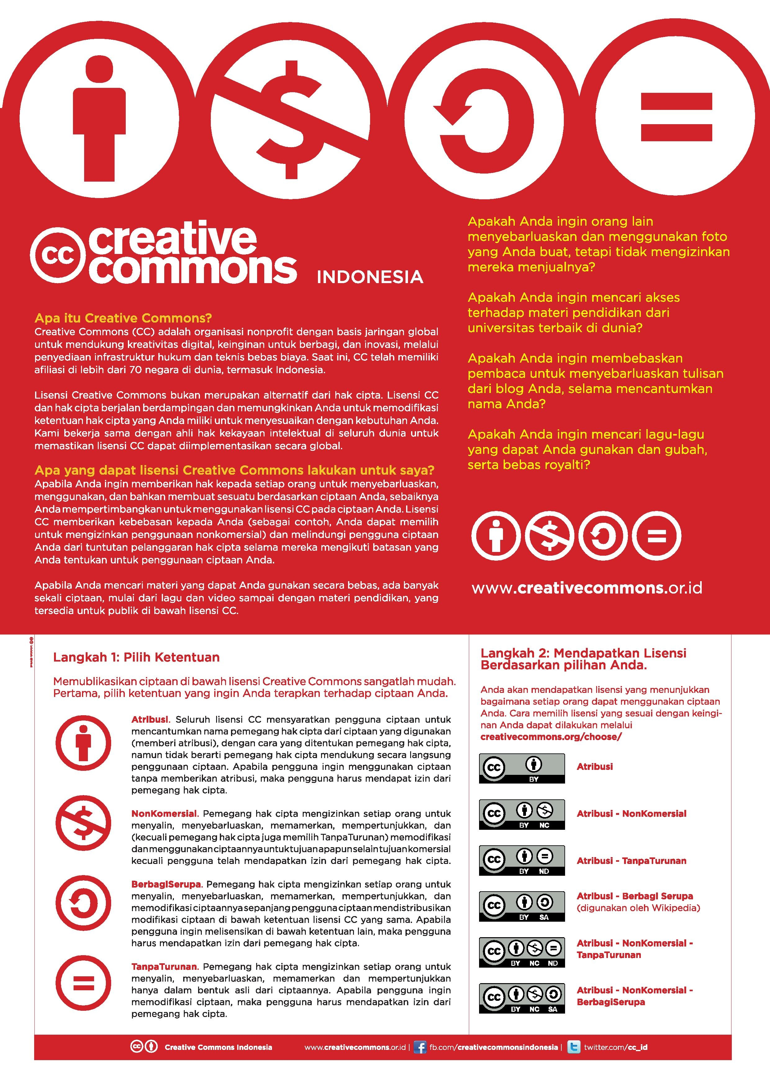 File:Poster-Creative-Commons-Indonesia.pdf - Wikimedia Commons