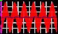 RC oscilloscope.PNG