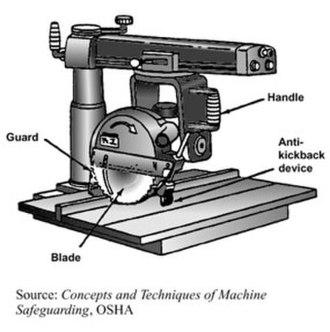 Radial arm saw - Radial Arm Saw