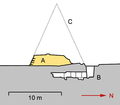 Radjedef-Nebenpyramide-Südost 2.png