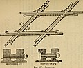 Railroad construction - theory and practice - a textbook for the use of students in colleges and technical schools (1908) (14755570451).jpg