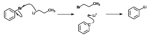 Reaction of Organolithium and Aryl Halide