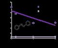 Resolt&Method P Fig1(c).png