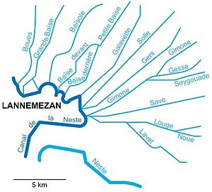 Lannemezan - Rivers originating on the Plateau de Lannemezan