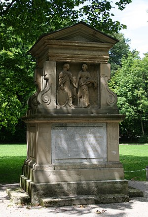 Englischer Garten - The Rumford Monument in the park honours Sir Benjamin Thompson's contribution