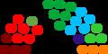 Samenstelling gemeenteraad Assen 2014-2018.png