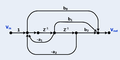 Signal flow graph for a digital IIR Biquad.png