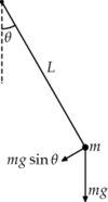 Simple-Pendulum-Labeled-Diagram.png