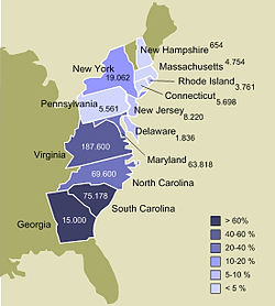 Slavery in the colonial United States - Wikipedia