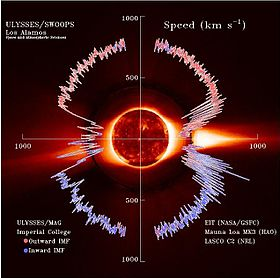 Incredible Solar Wind Wikipedia Wiring Cloud Tziciuggs Outletorg