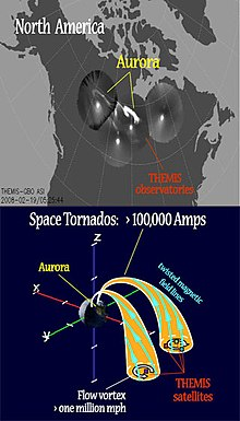 Space tornado  Wikipedia