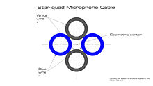 Star quad cable wikipedia star quad cable asfbconference2016