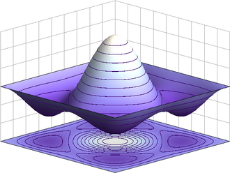 Boson - Symmetric wavefunction for a (bosonic) 2-particle state in an infinite square well potential.