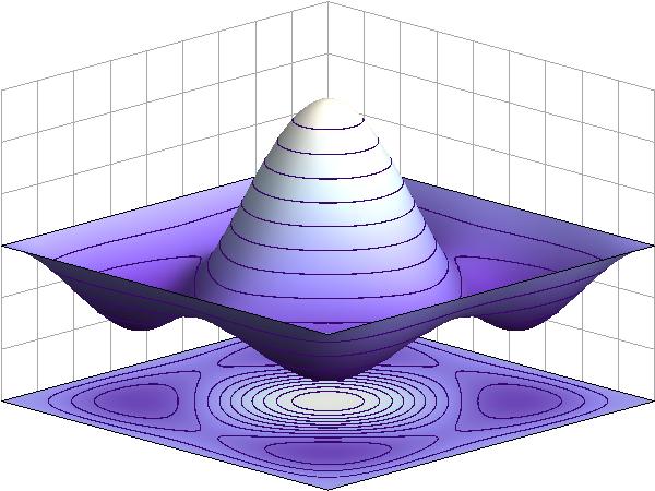 Symmetricwave2