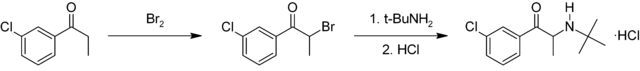 Bupropion synthesis diagram
