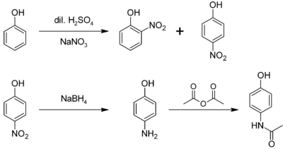 Synthesis of paracetamol from phenol.png