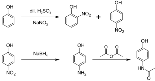 Synthesis of paracetamol from