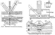 Truss - Wikipedia