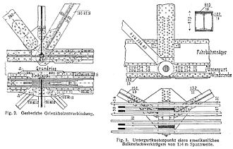 Truss - Historical detail of a steel truss with an actual revolute joint