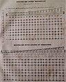 Tableau des doigtés de la flute à une clé (méthode de flûte de François Devienne).jpg