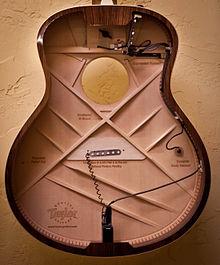 chitarra wikipedia