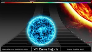 File:The Largest Stars in the Universe 2015 - Infographic Animation.webm