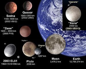 太陽系外縁天体
