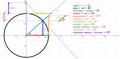 Trigonometric functions.png