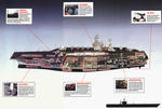 USS Abraham Lincoln (CVN-72) drawing 1996.png