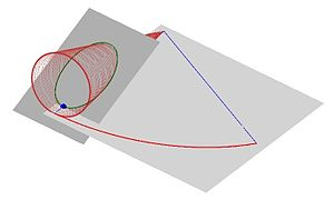 Generalized conic - Figure shows the initial position of right circular cone, together with a plane section, before it is unwrapped onto a plane.