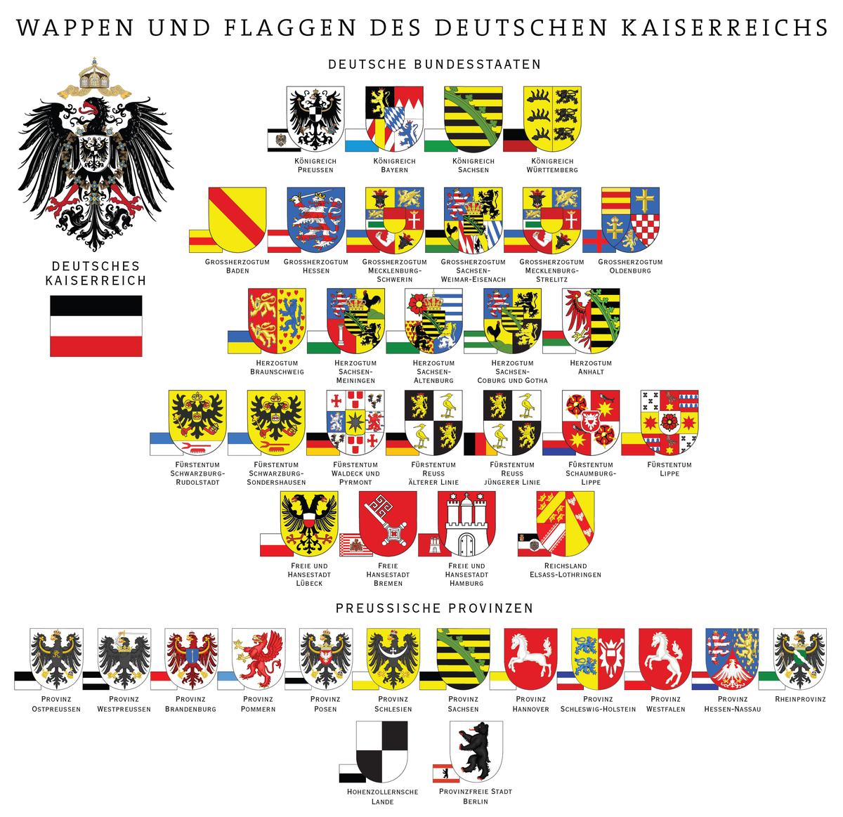 Wappen und Flaggen des Deutschen Reichs und der Preußischen Provinzen.png