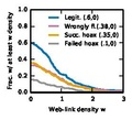 Web-link density.pdf