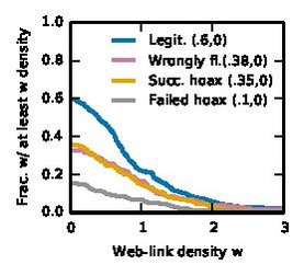 Web link from pdf